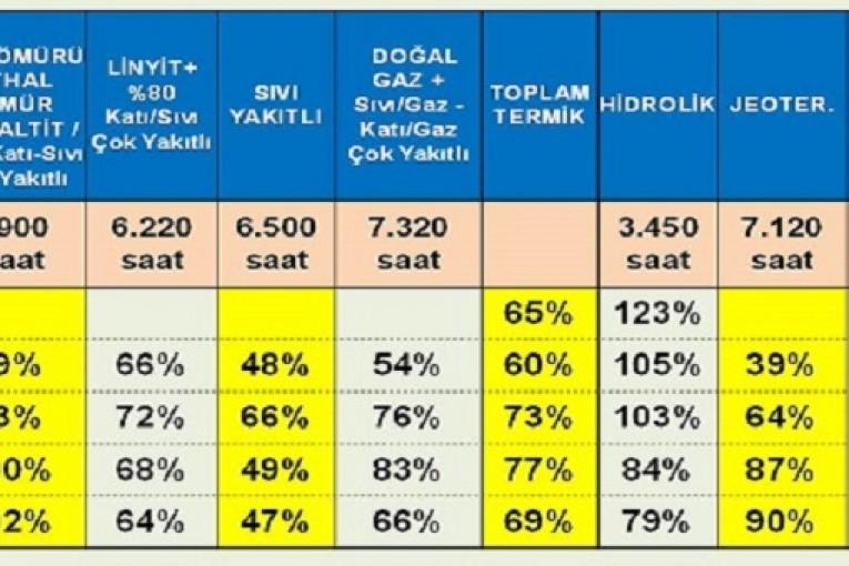 Demokratik Enerji Programı- Oğuz Türkyılmaz