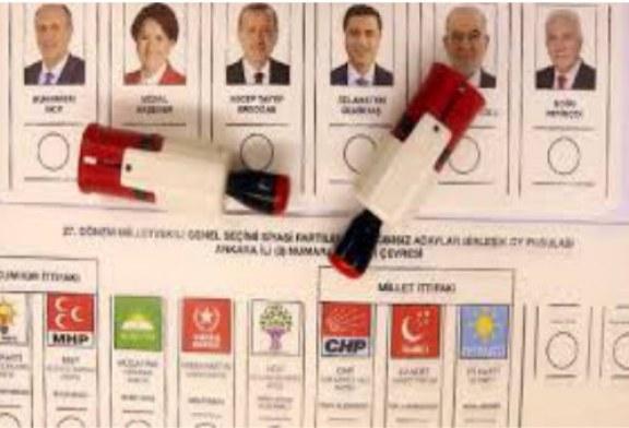 31 Mart 2019 Yerel Seçimini Kim Kazanacak? -Av. Mehdi Bektaş